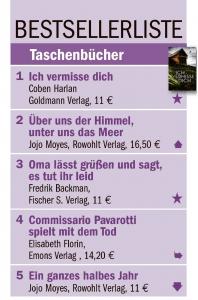FlorinDolomitenBestsellerliste29072016